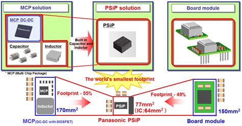 transistor bc547bp datasheet power system inductor 28 images bourns introduces new high current power inductors with