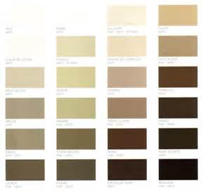 Charming Salon Taupe Et Lin #8: Couleur-peinture-lin-gris-lin ...