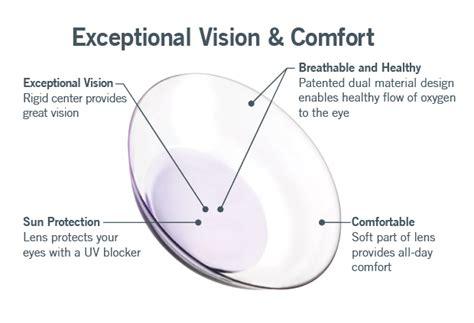 Most Comfortable Multifocal Contact Lenses astigmatism contact lenses duette progressive no