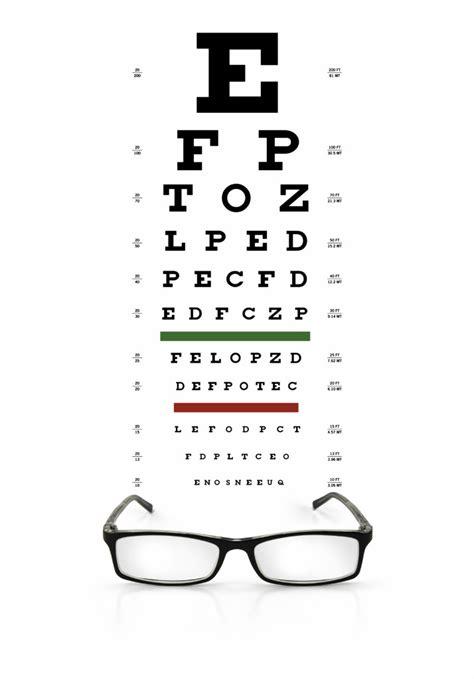 vision test understanding your eyeglass prescription discovery eye