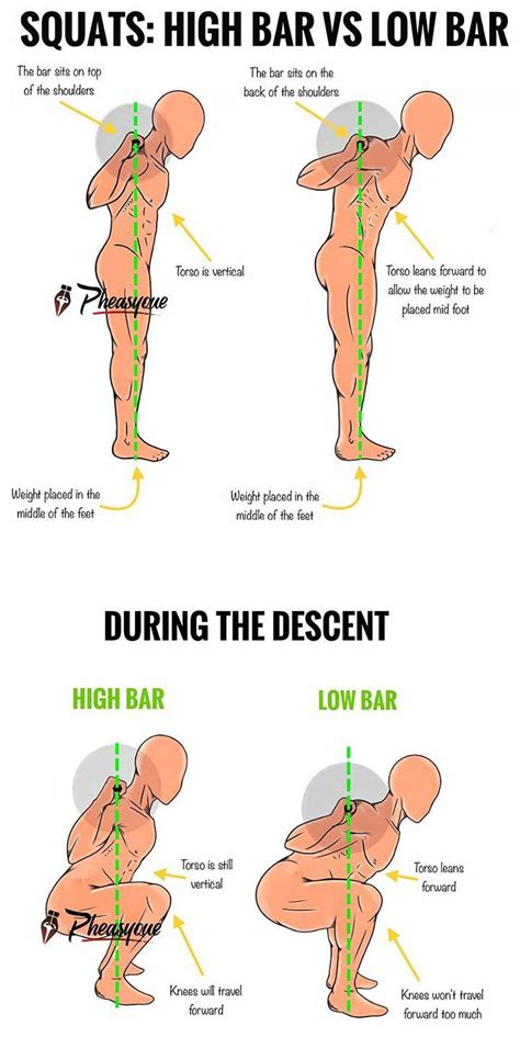 high bar   bar squats weighteasylosscom fitness