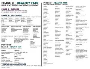 31 best images about fast metabolism diet on fast metabolism diet mustard seed and