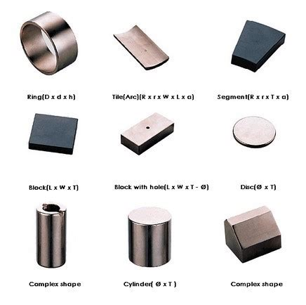 types of magnetic gears magnets by hsmag magnets shapes hsmag permanentmagneti