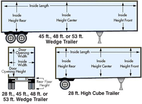 trailer dimensions for boxes tiny house movement