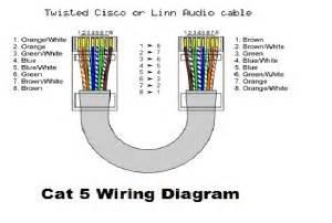 rj45 wiring diagram pdf rj45 wiring diagram