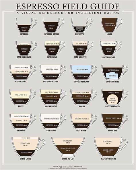 coffee names coffee gentlemans digest