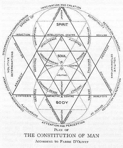libro alchemy mysticism hermetic 97 hermeticism on
