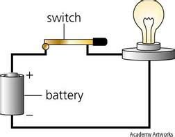 parts of electric circuit and its function 5 6 electrical circuits components mrs foster s fourth