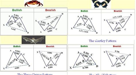 proxy pattern adalah 9pahala price pattern
