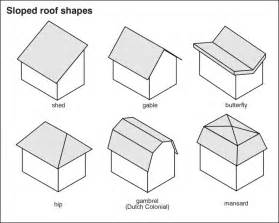 what is a hip roof vs a gable roof mitigation roof shape internachi inspection forum