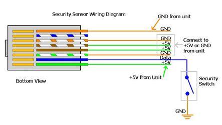 swann wire diagram layout swann security cameras