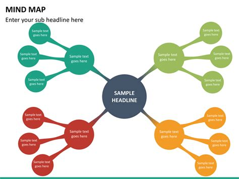 mind map powerpoint template mind map powerpoint template sketchbubble