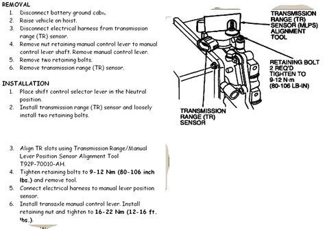 transmission control 2001 ford windstar transmission control a friend is experiencing transmission problems on 98 windstar 3 0l 55k miles manufactured 04