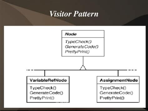 pattern image java design patterns through java