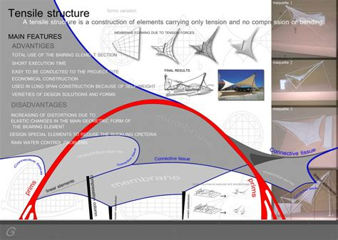 design concept poster tensile structure project poster arch student com
