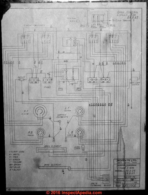 moffat wiring diagram wiring diagrams schematics