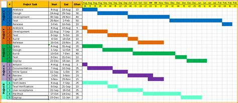 project management calendar template excel 6 project management timeline template writable calendar