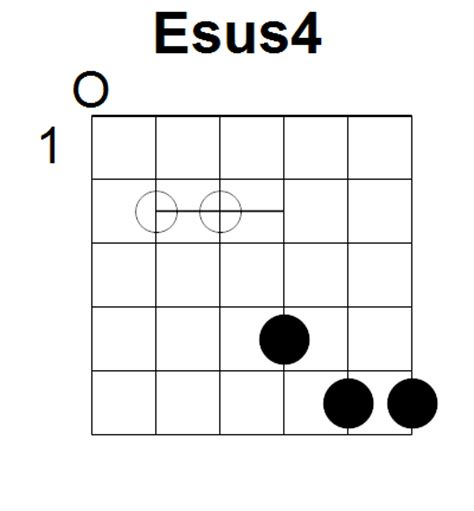 Unique Guitar Chord D2 Vignette Beginner Guitar Piano Chords