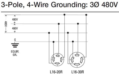 how to wire outlets 11 600 wire diagrams easy simple detail 240v receptacle wiring diagram 240v
