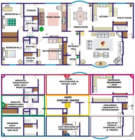 bedroom feng shui rules 25 best ideas about feng shui bedroom layout on pinterest