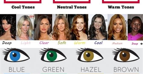 hair color for cool skin tones best chart for blonde beautiful beings identifying your skin tone and choosing