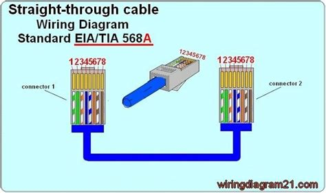 Rj45 Ethernet Patch Cable Wiring Diagram Straight Trought