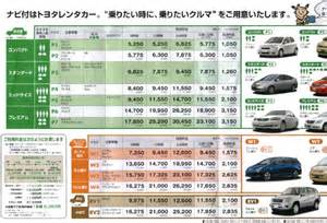 Car Rental Japan Sle Rental Prices In Japan