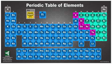 printable periodic table iupac periodic table of elements printable 2013 www pixshark