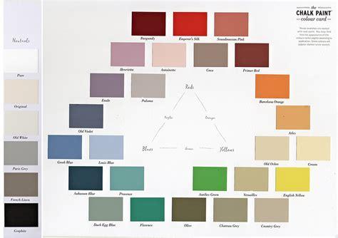 Annie Sloan Paint Retailers » Home Design 2017