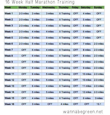 couch to half marathon schedule 25 best ideas about marathon training schedules on