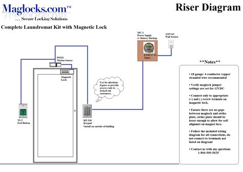 keypad door wiring diagram with alarm door alarm sensor