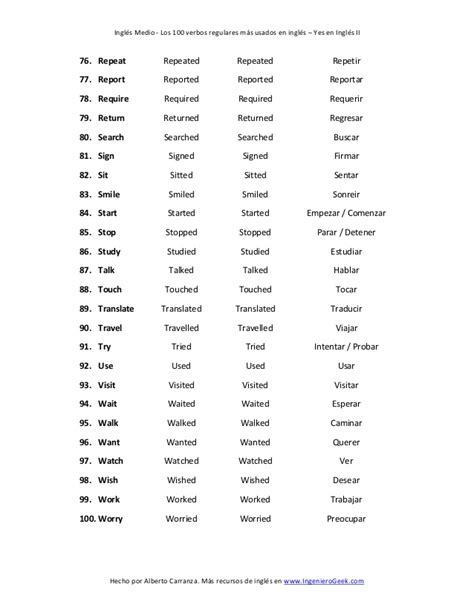 imagenes de verbos en ingles regulares lista de los 100 verbos regulares m 225 s usados en ingl 233 s