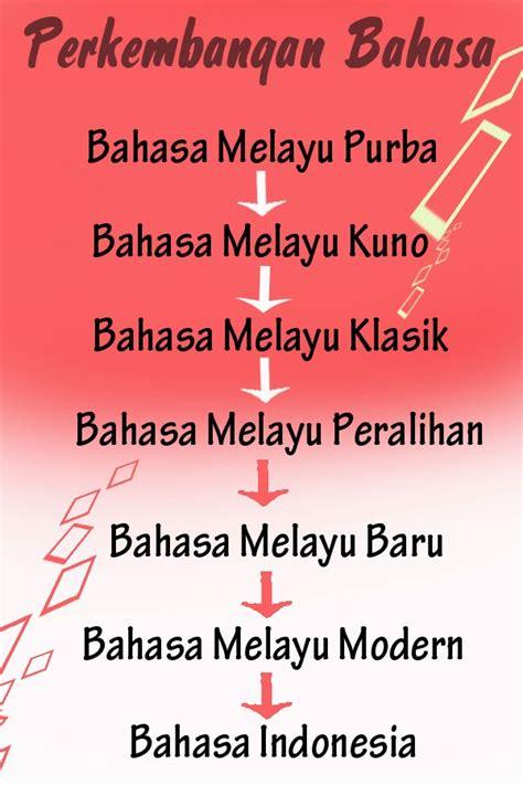 sejarah nusantara wikipedia bahasa indonesia annisa aprilia sejarah bahasa indonesia