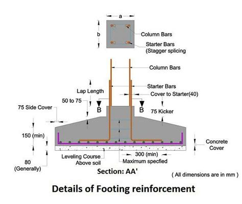 design criteria civil engineering usually it should be examined when the footings are