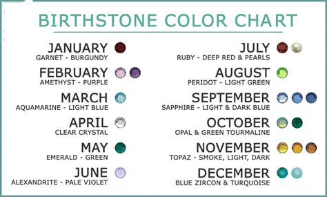 april birthstone color birthstone colors by month and their meaning ultimate