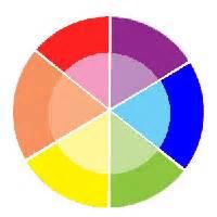 pastel color wheel pastel color wheel