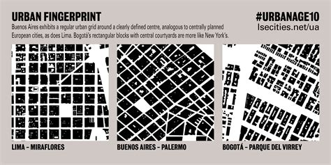 grid pattern urban planning how governance gives shape to urban form how cities are