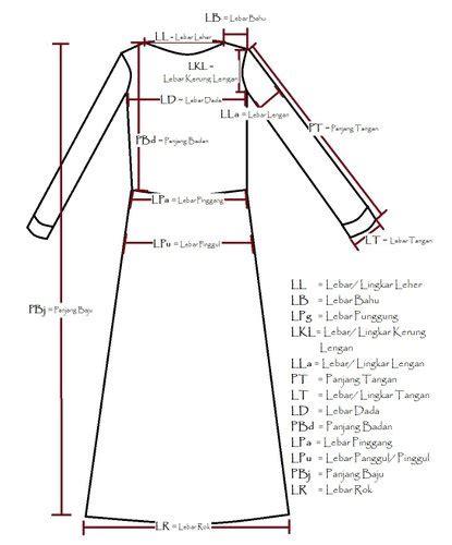 cara membuat pola lengan baju wanita cara mudah membuat pola dasar baju anak perempuan