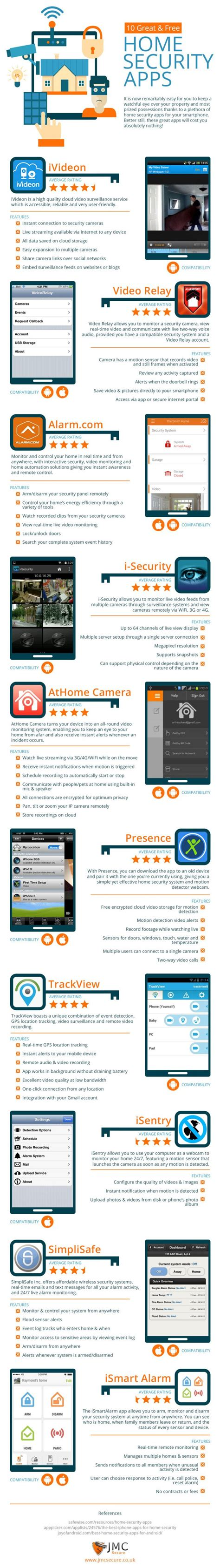 free home security apps here are 10 of the best infographic