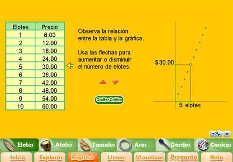 tablas interactivas tablas interactivas newhairstylesformen2014 com