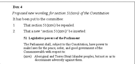 Section 51 Constitution by Chapter 2 Parliament Of Australia