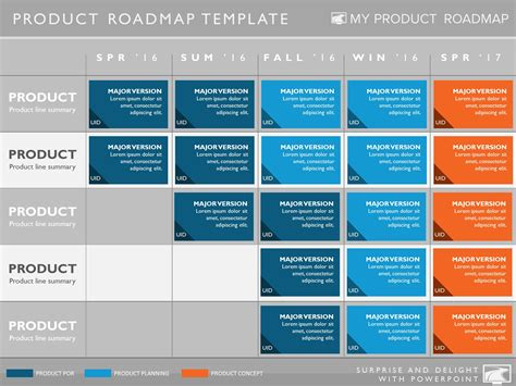 free product roadmap template powerpoint five phase product portfolio timeline roadmapping