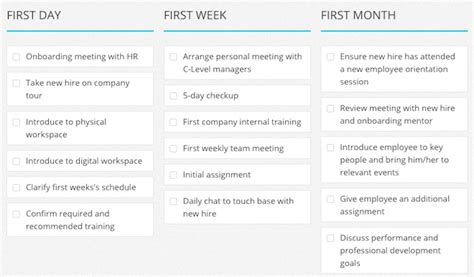 Templatize For Better Business Process Management Bpm Employee Onboarding Template