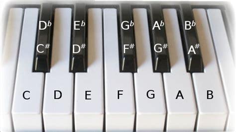 film kijken ncis gratis hoe beplak je de noten op een keyboard startpagina