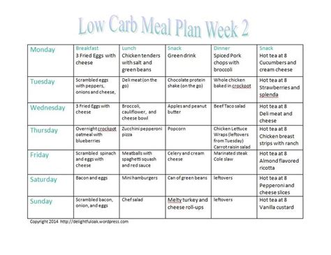 printable low carb meal planner lowcarbmealplanweek2 south beach recipes pinterest