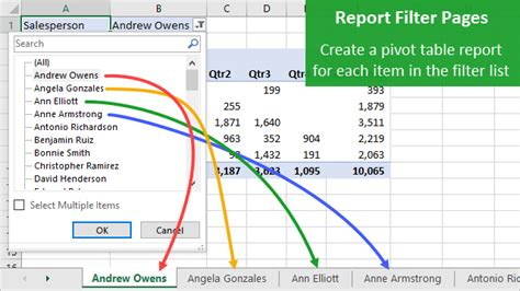 how to a pivot table pivot tables archives excel cus