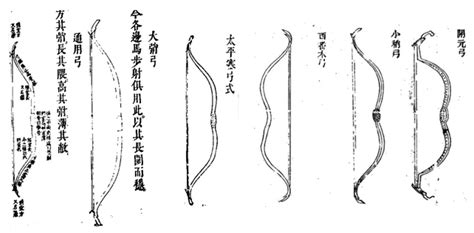 Archery Shortbow Panahan the manchu bow fe doro manchu archery
