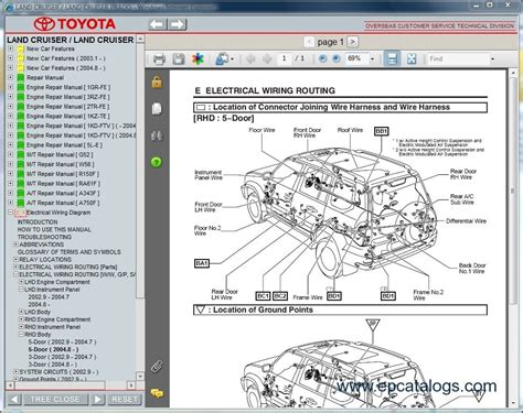 free online auto service manuals 1995 toyota land cruiser transmission control toyota land cruiser prado repair manual cars repair manuals