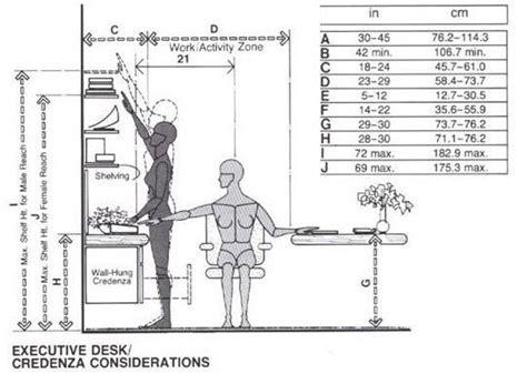 executive desk anthropometry pinterest details