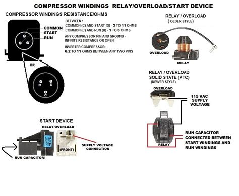 how to test a refrigerator compressor run capacitor refrigerator start relay repair helps appliance aid